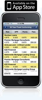 ERATE App - Current Mortgage Rates and Credit Cards