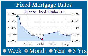 30 Year Mortgage Rates Chart Daily  Mortgage Rates Hit. Fortis Insurance Short Term Fl Hospital East. Best Internet Provider In Phoenix. Bankruptcy Lawyers Kansas City Mo. Nextstep Tenant Screening T1 Connection Speed. Steps To Stop Procrastinating. Online Computer Graphics Degree. Vancouver Virtual Office New Toner Cartridges. Sms Sending Through Internet